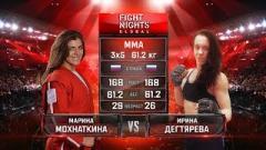 Report: Bellator MMA Signs Marina Mokhnatkina
