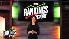 Official AEW Rankings (2/19)