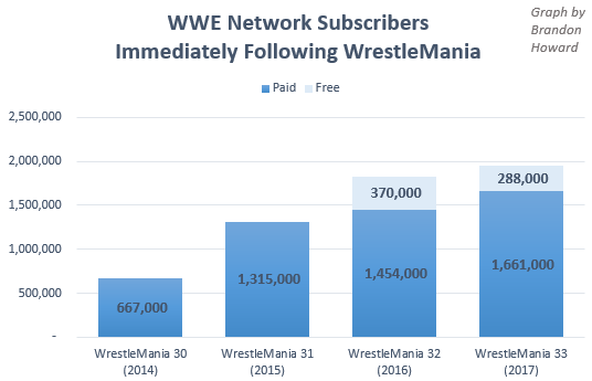New Day, WWE give a sneak peek at elaborate WrestleMania 33 set